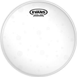 Δέρματα Drums