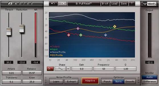 Plugins & Effects Waves Z-Noise (Native)