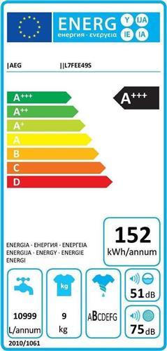 AEG Lavamat L7FEE49S