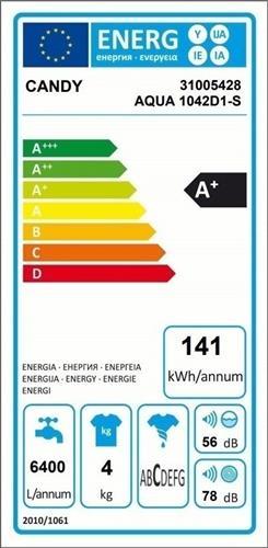 Candy Aqua 1042D1-S