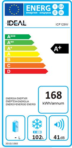 Ideal ICF 129W
