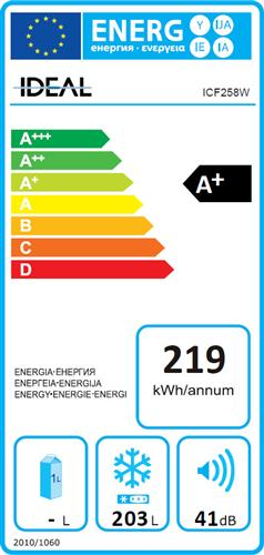 Ideal ICF 258W