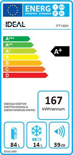 Ideal ITT 130W
