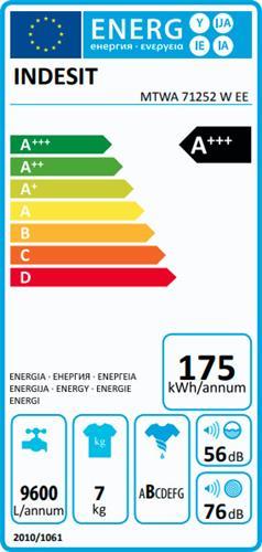 Indesit MTWA 71252 W EE